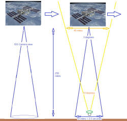 ISSview and land beam