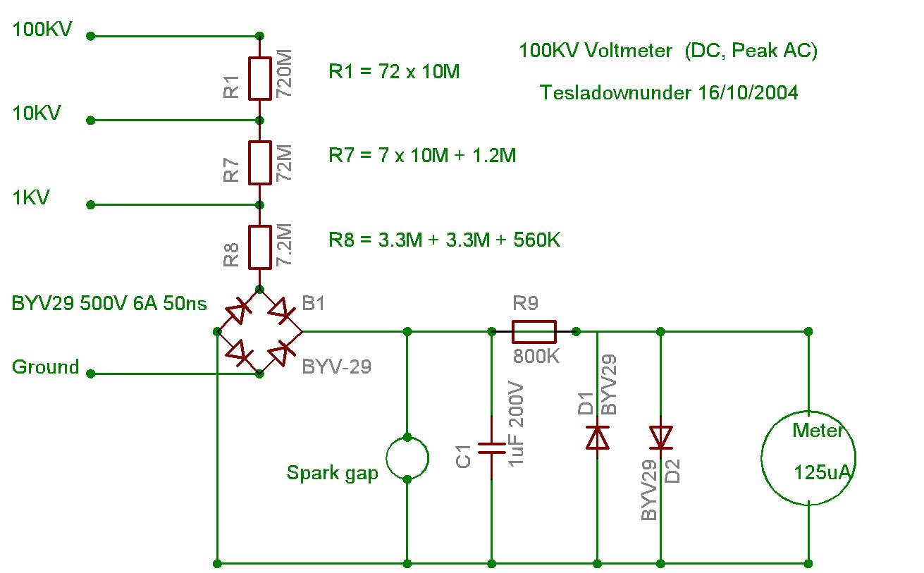 Berühmt Schaltplan Für Voltmeter Fotos - Der Schaltplan - triangre ...
